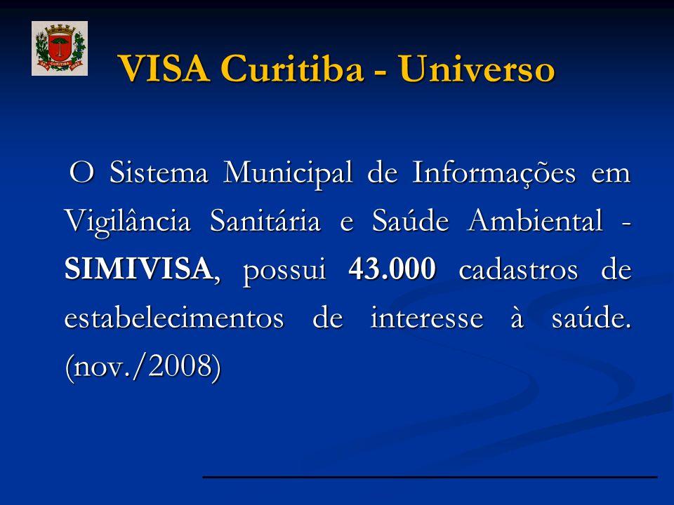 VISA Curitiba - Universo