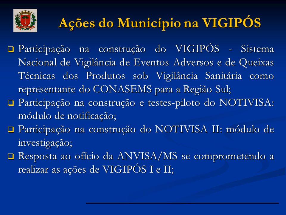 Ações do Município na VIGIPÓS