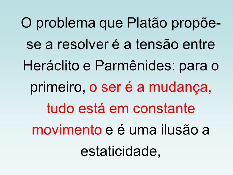 O problema que Platão propõe-se a resolver é a tensão entre Heráclito e Parmênides: para o primeiro, o ser é a mudança, tudo está em constante movimento e é uma ilusão a estaticidade,