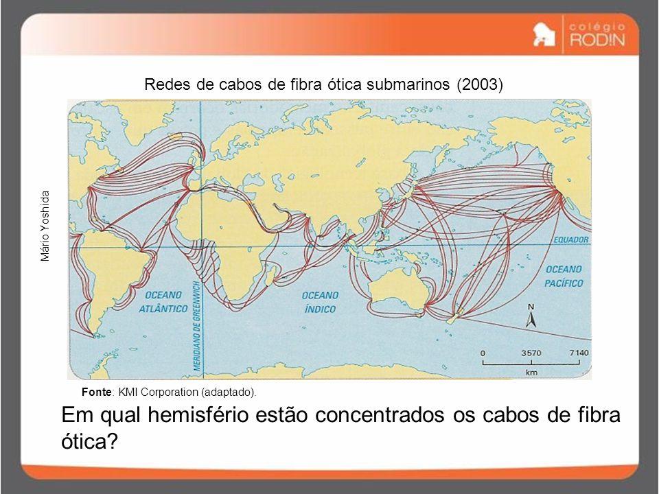 Em qual hemisfério estão concentrados os cabos de fibra ótica