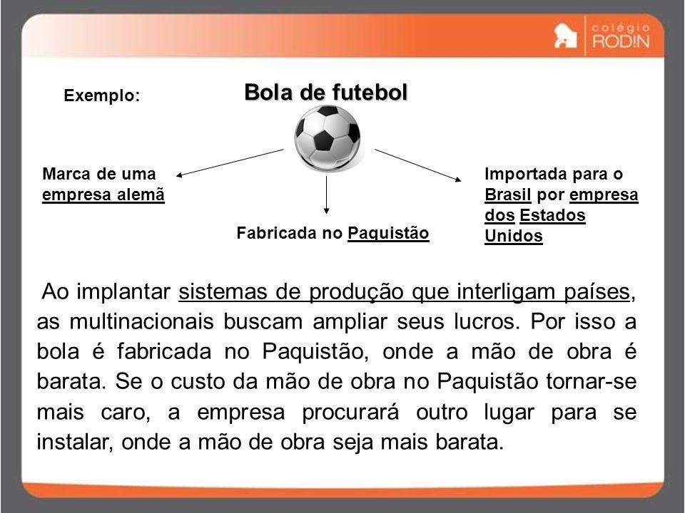 Bola de futebol Exemplo: Marca de uma empresa alemã. Importada para o Brasil por empresa dos Estados Unidos.