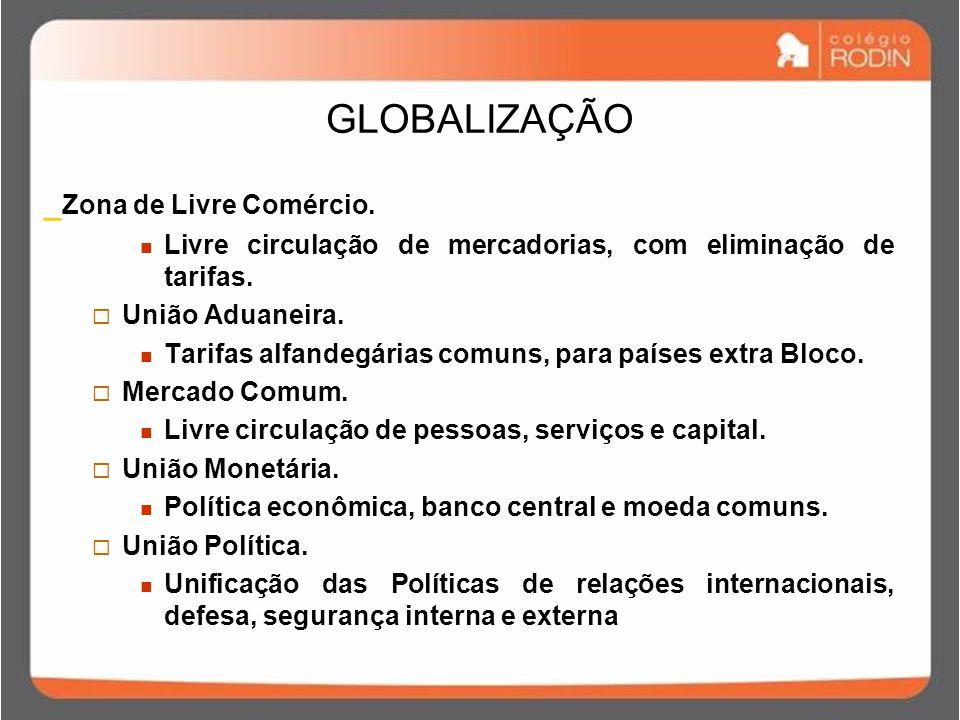 GLOBALIZAÇÃO _Zona de Livre Comércio.