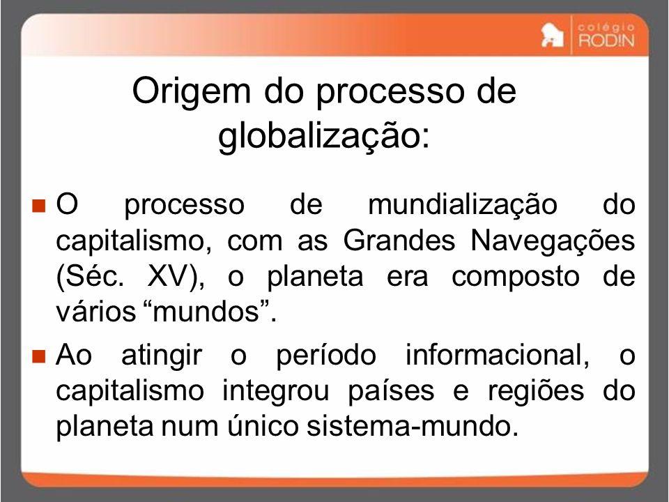 Origem do processo de globalização: