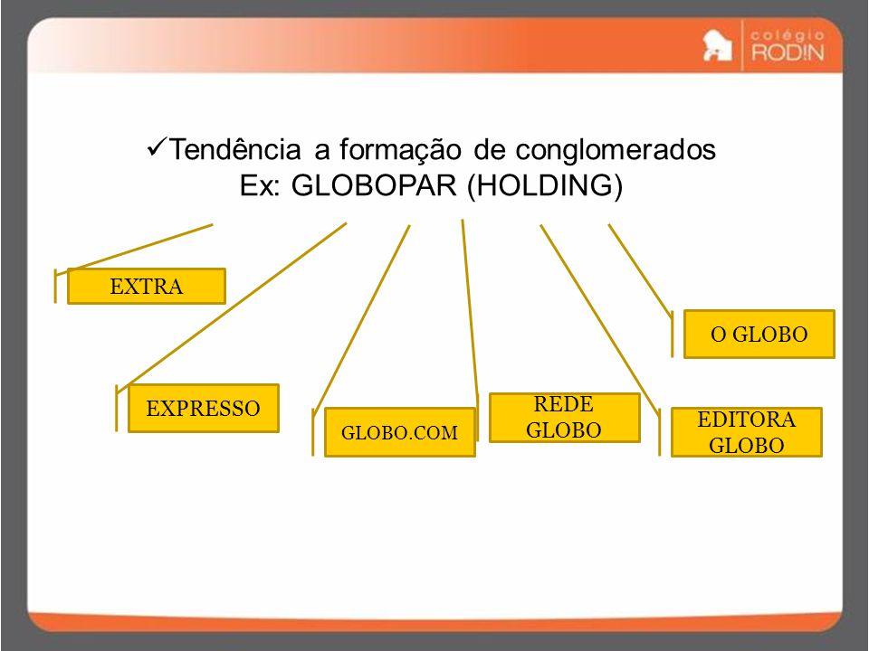 Tendência a formação de conglomerados Ex: GLOBOPAR (HOLDING)