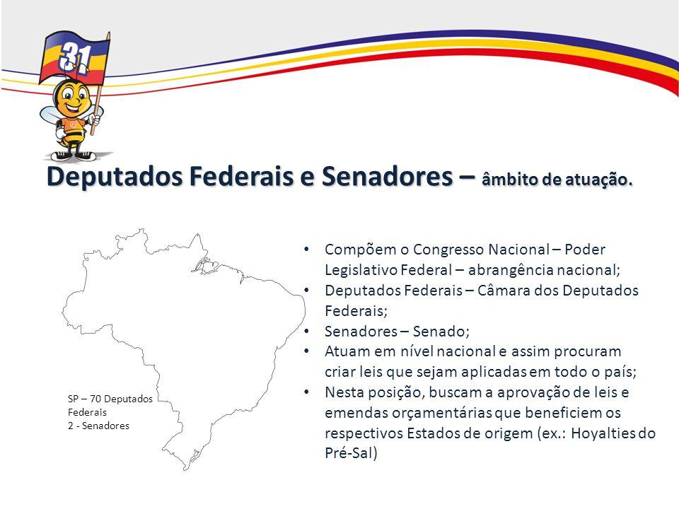 Deputados Federais e Senadores – âmbito de atuação.