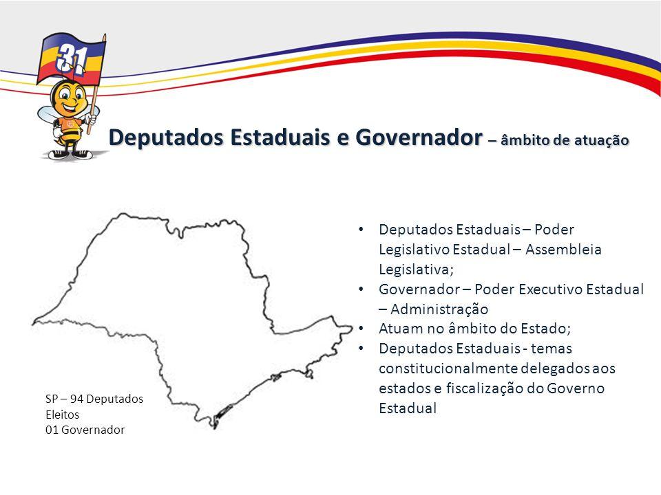 Deputados Estaduais e Governador – âmbito de atuação
