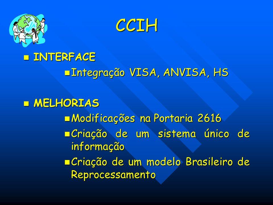 CCIH INTERFACE Integração VISA, ANVISA, HS MELHORIAS