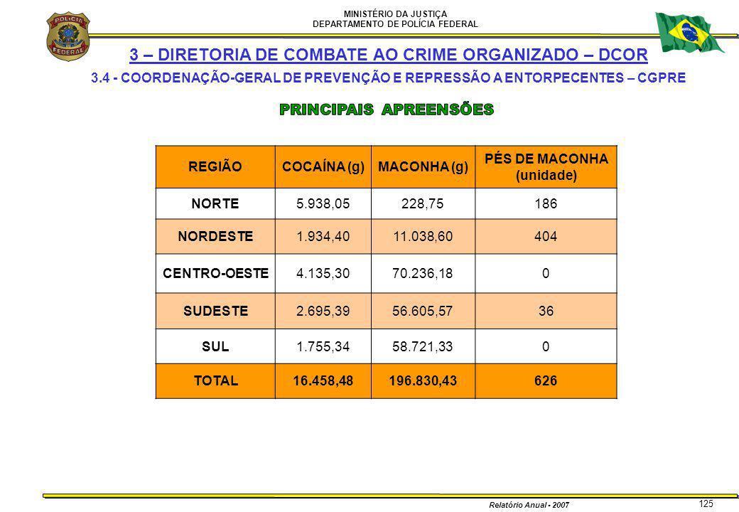 3 – DIRETORIA DE COMBATE AO CRIME ORGANIZADO – DCOR