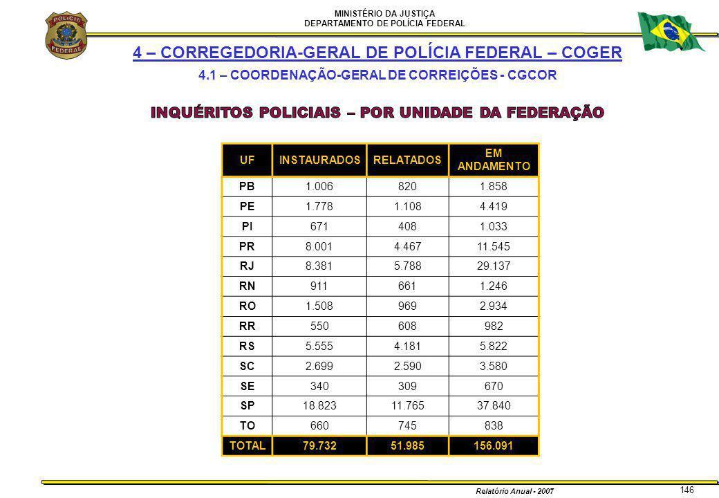 4 – CORREGEDORIA-GERAL DE POLÍCIA FEDERAL – COGER