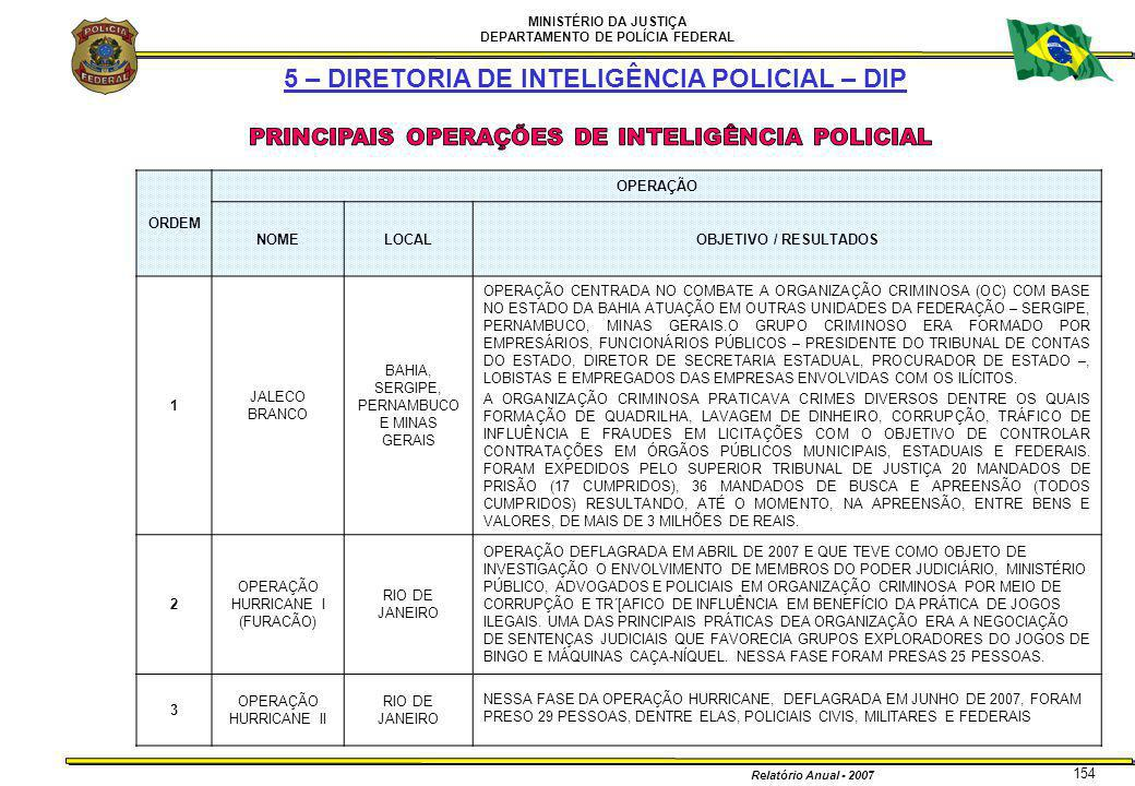 5 – DIRETORIA DE INTELIGÊNCIA POLICIAL – DIP
