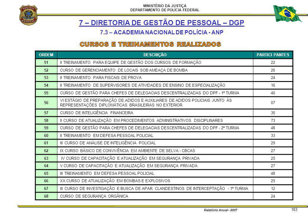 7 – DIRETORIA DE GESTÃO DE PESSOAL – DGP