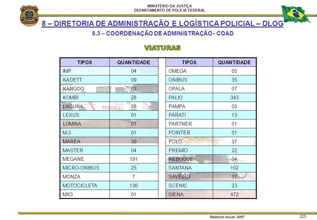 8 – DIRETORIA DE ADMINISTRAÇÃO E LOGÍSTICA POLICIAL – DLOG
