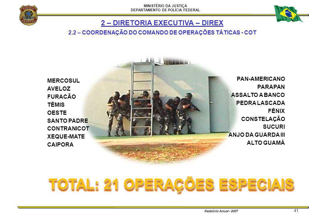 TOTAL: 21 OPERAÇÕES ESPECIAIS