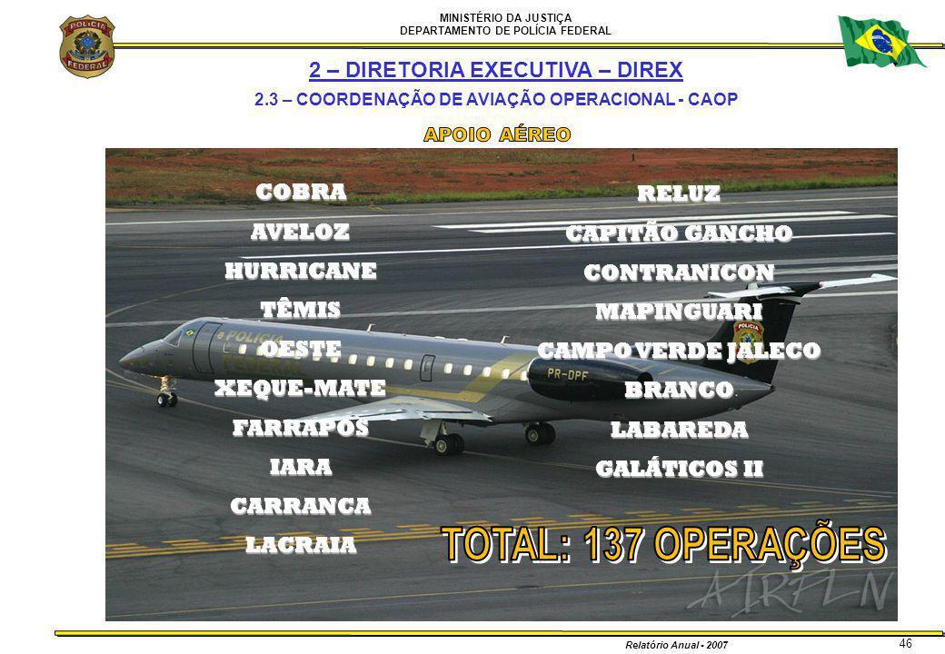 TOTAL: 137 OPERAÇÕES 2 – DIRETORIA EXECUTIVA – DIREX COBRA RELUZ
