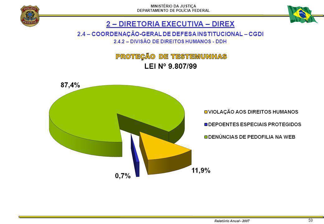 2 – DIRETORIA EXECUTIVA – DIREX LEI Nº 9.807/99