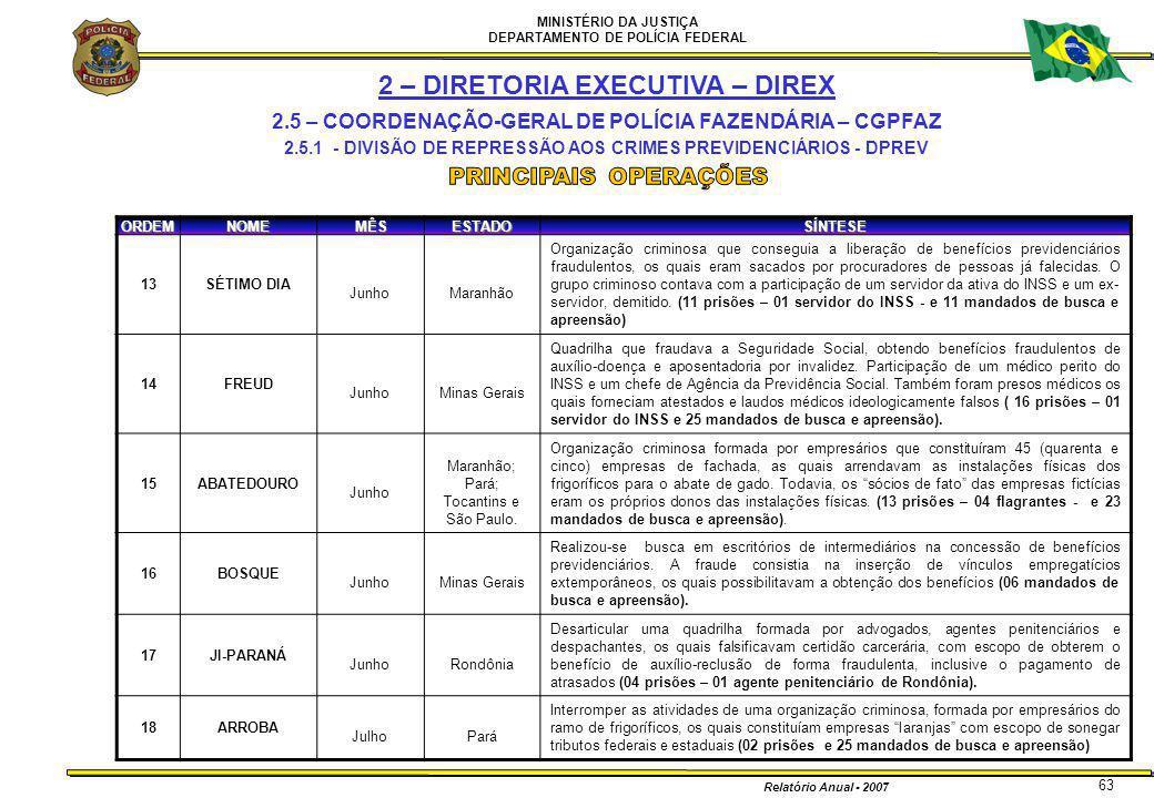 2 – DIRETORIA EXECUTIVA – DIREX