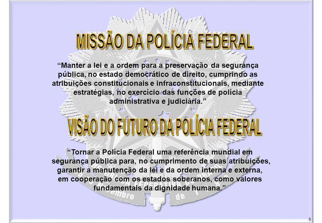 MISSÃO DA POLÍCIA FEDERAL VISÃO DO FUTURO DA POLÍCIA FEDERAL