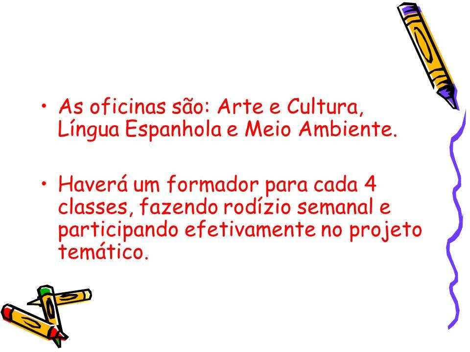 As oficinas são: Arte e Cultura, Língua Espanhola e Meio Ambiente.