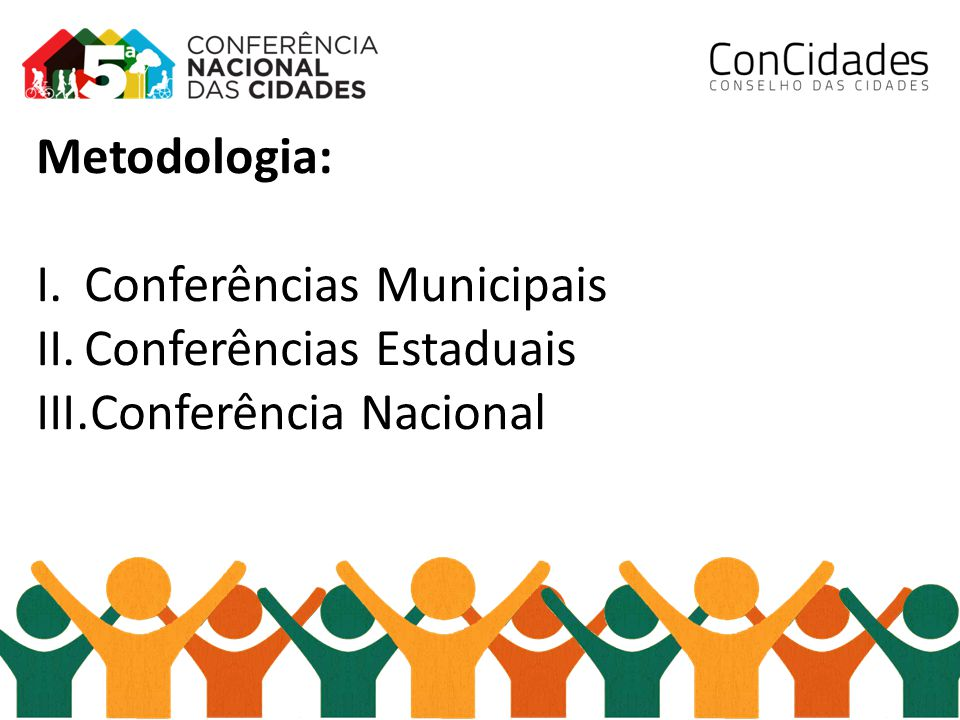 Metodologia: Conferências Municipais Conferências Estaduais Conferência Nacional