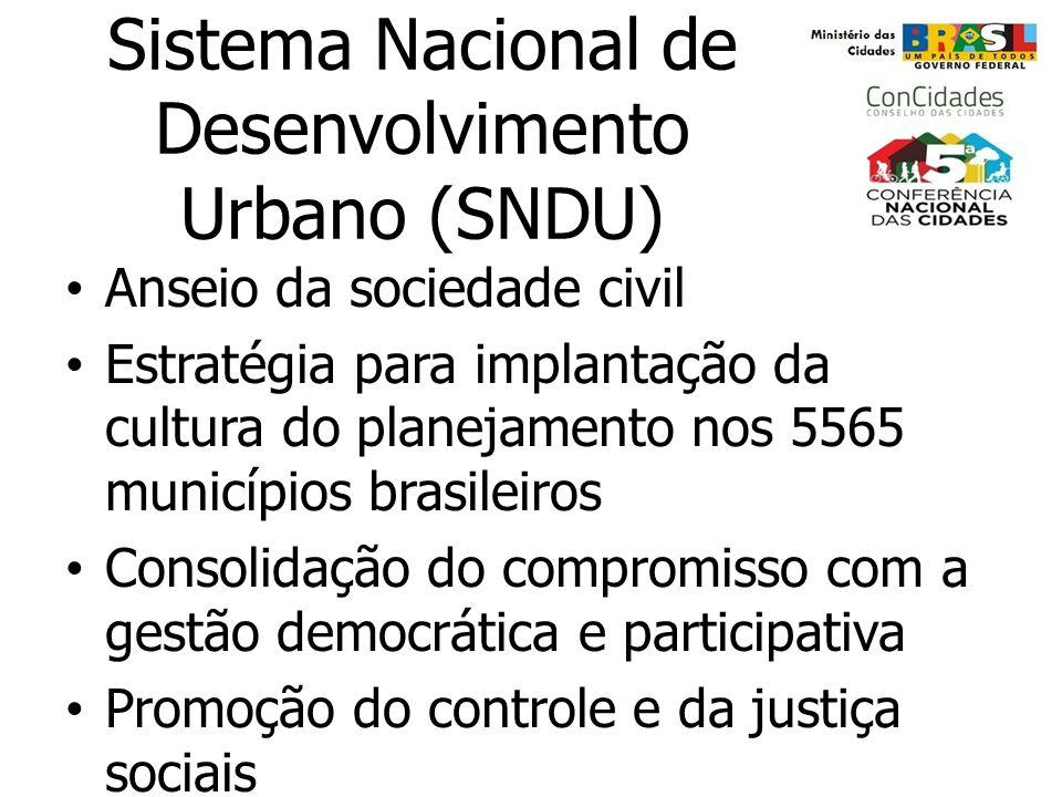 Sistema Nacional de Desenvolvimento Urbano (SNDU)