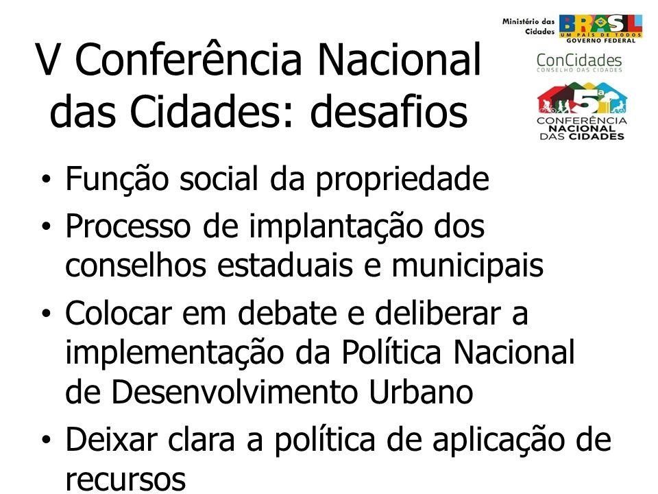 V Conferência Nacional das Cidades: desafios