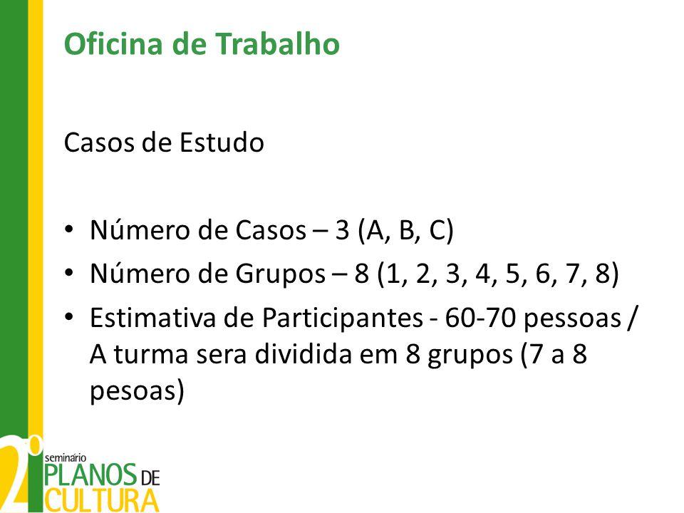 Oficina de Trabalho Casos de Estudo Número de Casos – 3 (A, B, C)