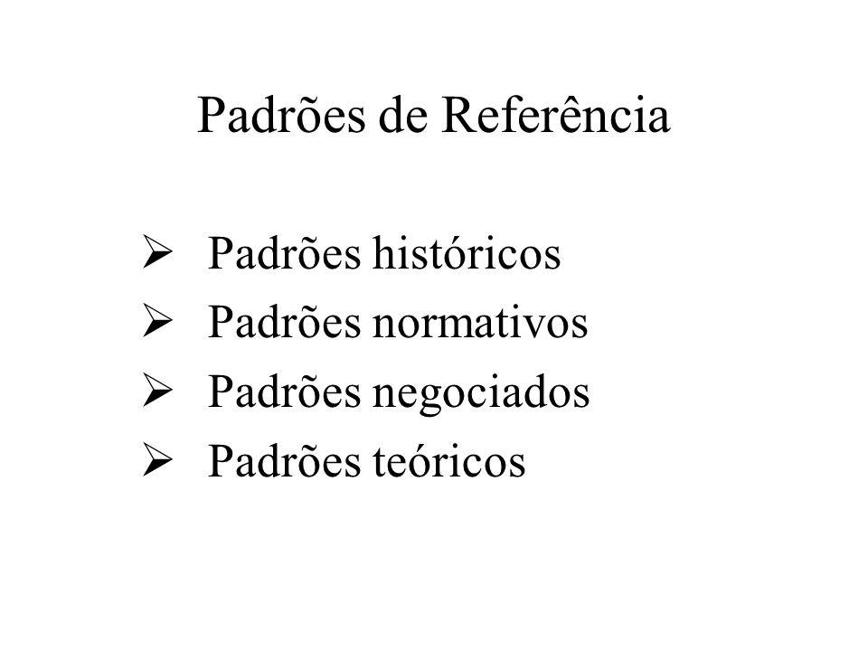 Padrões de Referência Padrões históricos Padrões normativos
