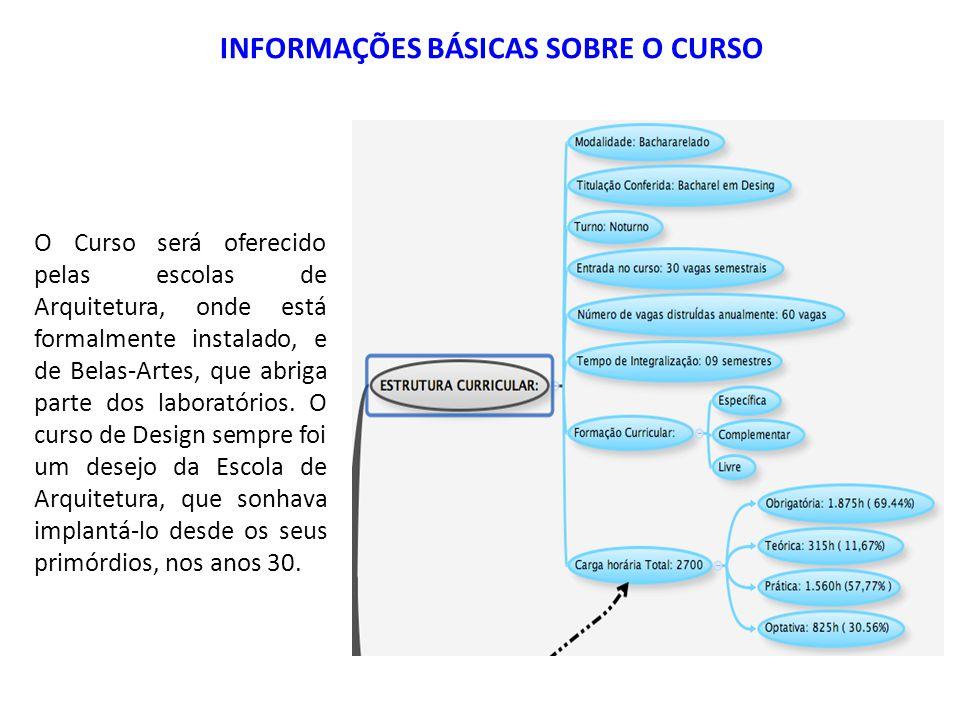 Informações Básicas Sobre o Curso