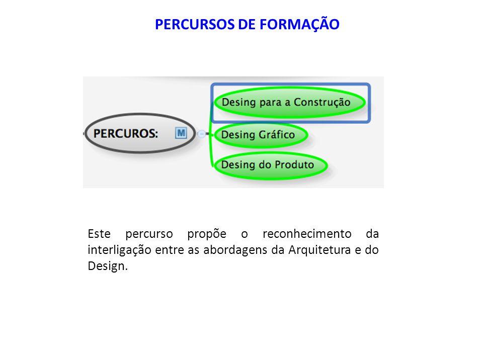 PERCURSOS DE FORMAÇÃO Este percurso propõe o reconhecimento da interligação entre as abordagens da Arquitetura e do Design.