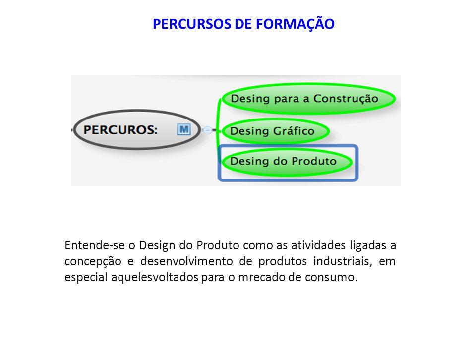 PERCURSOS DE FORMAÇÃO