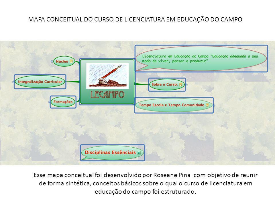 MAPA CONCEITUAL DO CURSO DE LICENCIATURA EM EDUCAÇÃO DO CAMPO