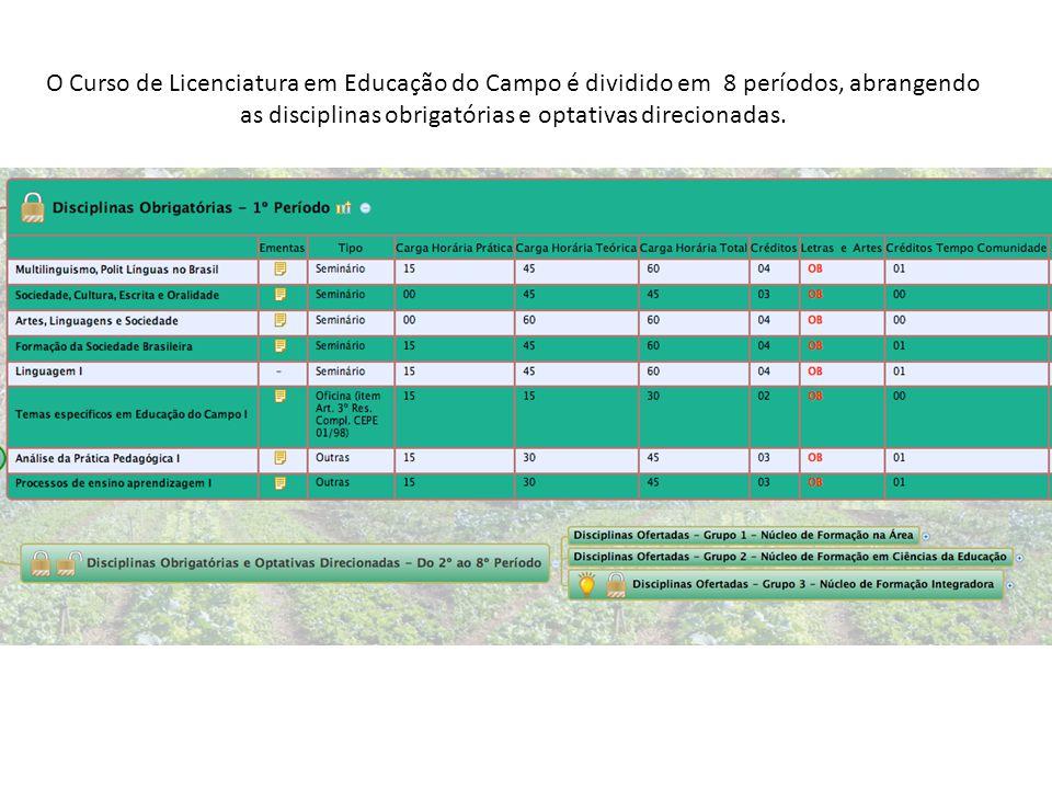 O Curso de Licenciatura em Educação do Campo é dividido em 8 períodos, abrangendo as disciplinas obrigatórias e optativas direcionadas.