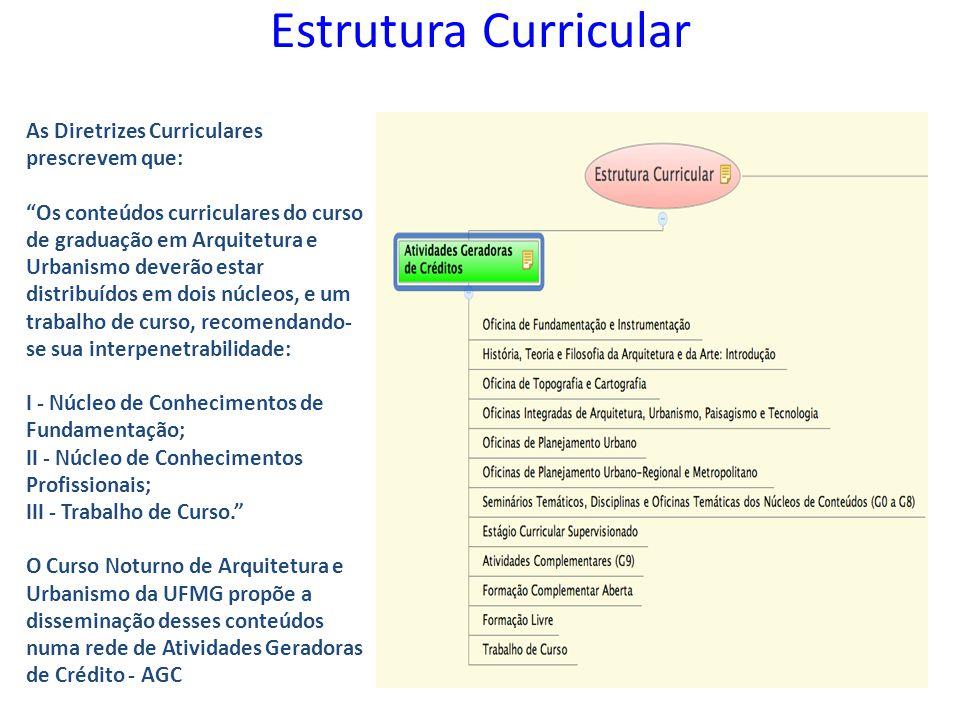 Estrutura Curricular As Diretrizes Curriculares prescrevem que: