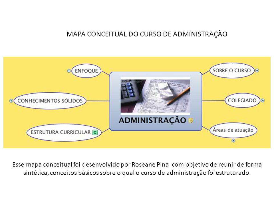 MAPA CONCEITUAL DO CURSO DE ADMINISTRAÇÃO