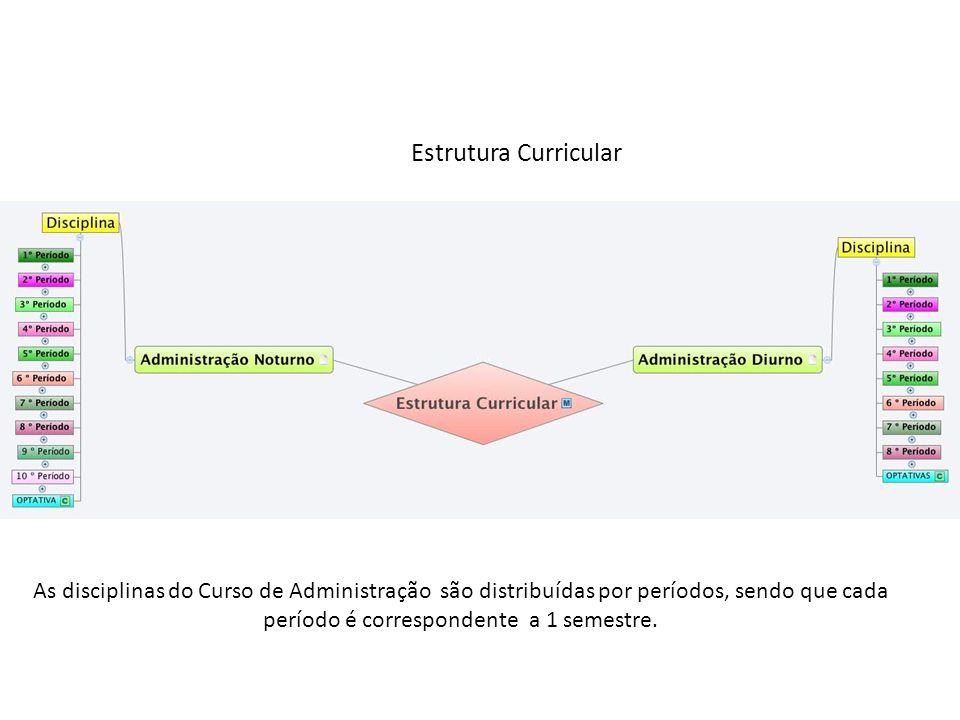 Estrutura Curricular As disciplinas do Curso de Administração são distribuídas por períodos, sendo que cada período é correspondente a 1 semestre.