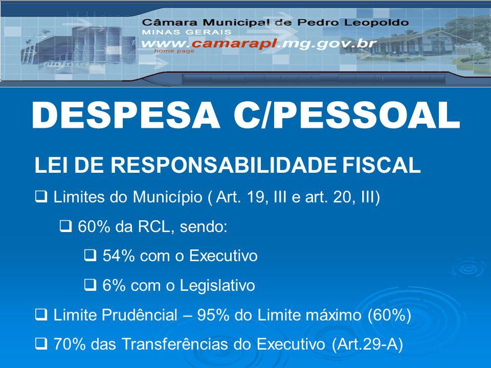 DESPESA C/PESSOAL LEI DE RESPONSABILIDADE FISCAL