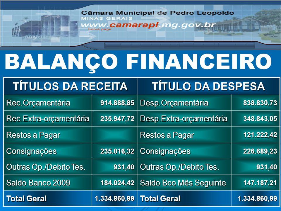 BALANÇO FINANCEIRO TÍTULOS DA RECEITA TÍTULO DA DESPESA