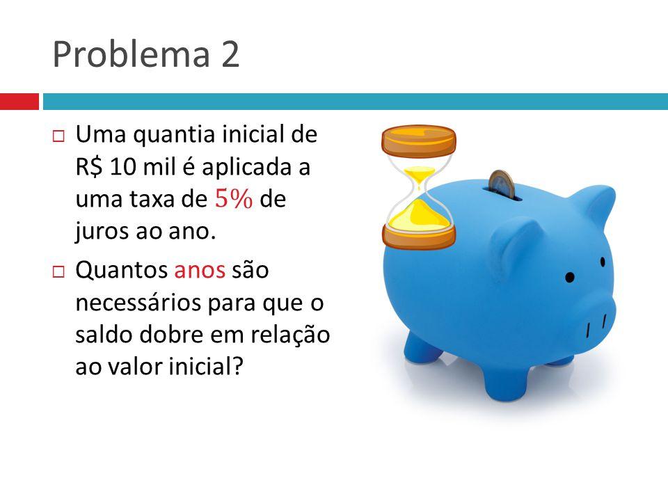 Problema 2 Uma quantia inicial de R$ 10 mil é aplicada a uma taxa de 5% de juros ao ano.
