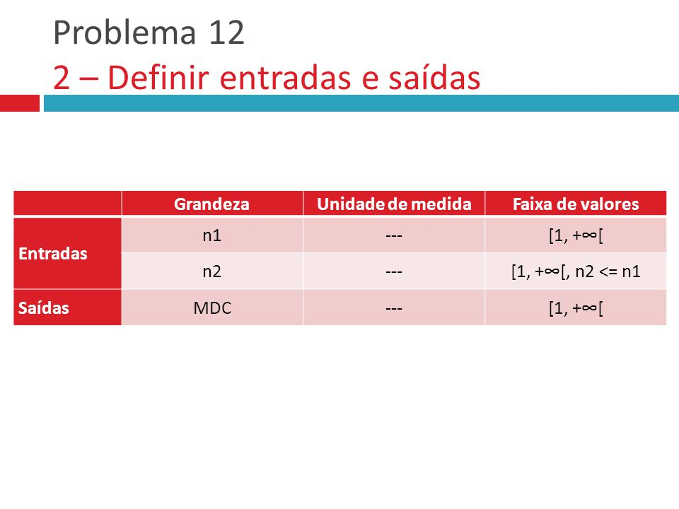 Problema 12 2 – Definir entradas e saídas