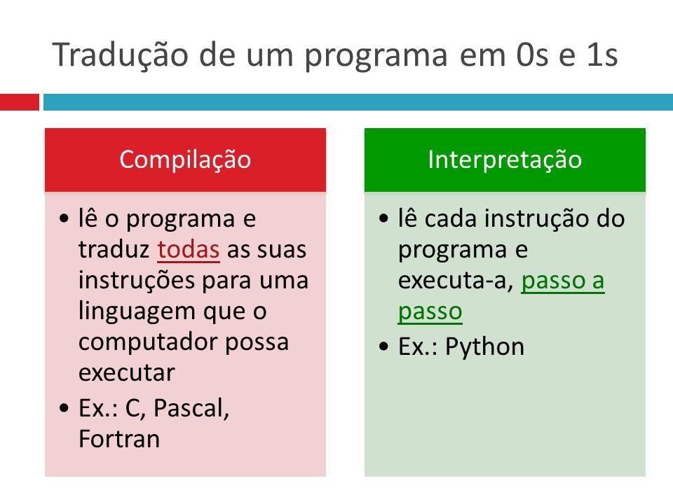 Tradução de um programa em 0s e 1s