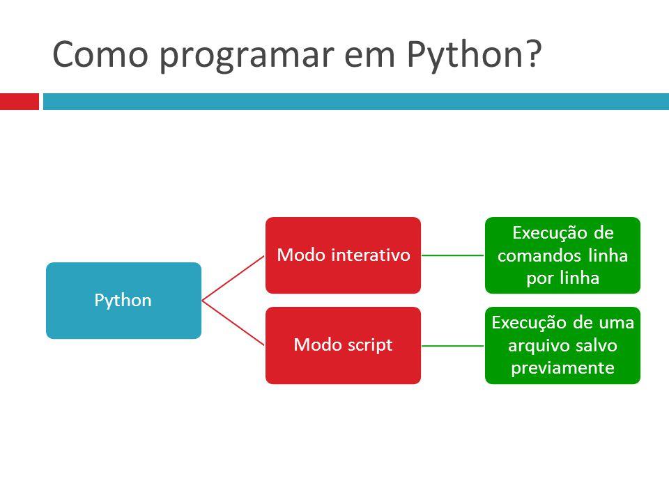 Como programar em Python