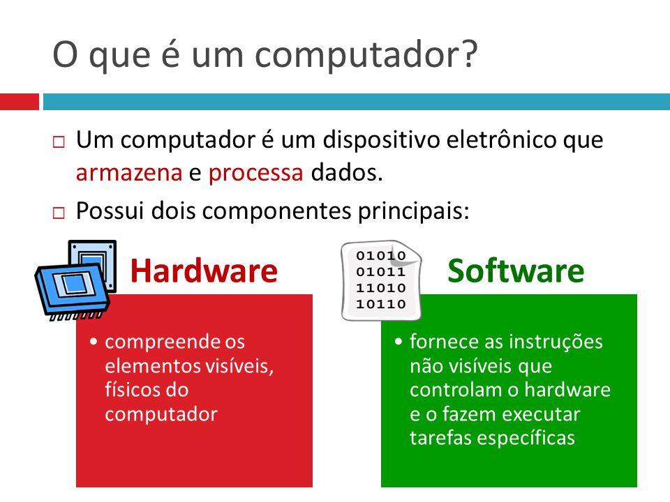 O que é um computador Hardware Software