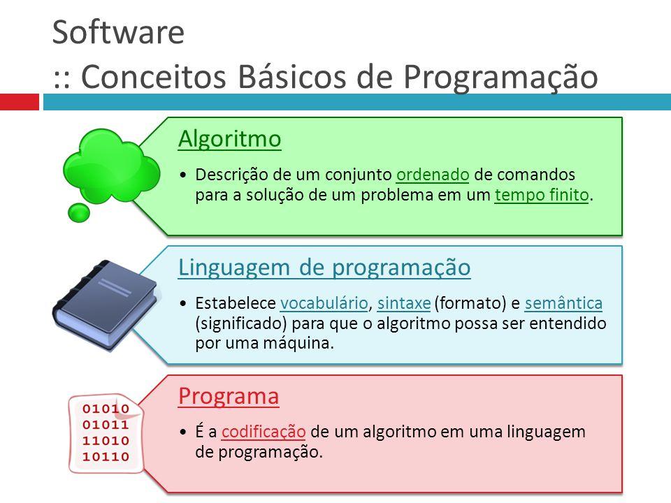 Software :: Conceitos Básicos de Programação