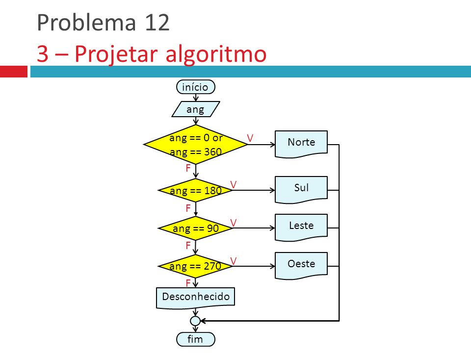 Problema 12 3 – Projetar algoritmo
