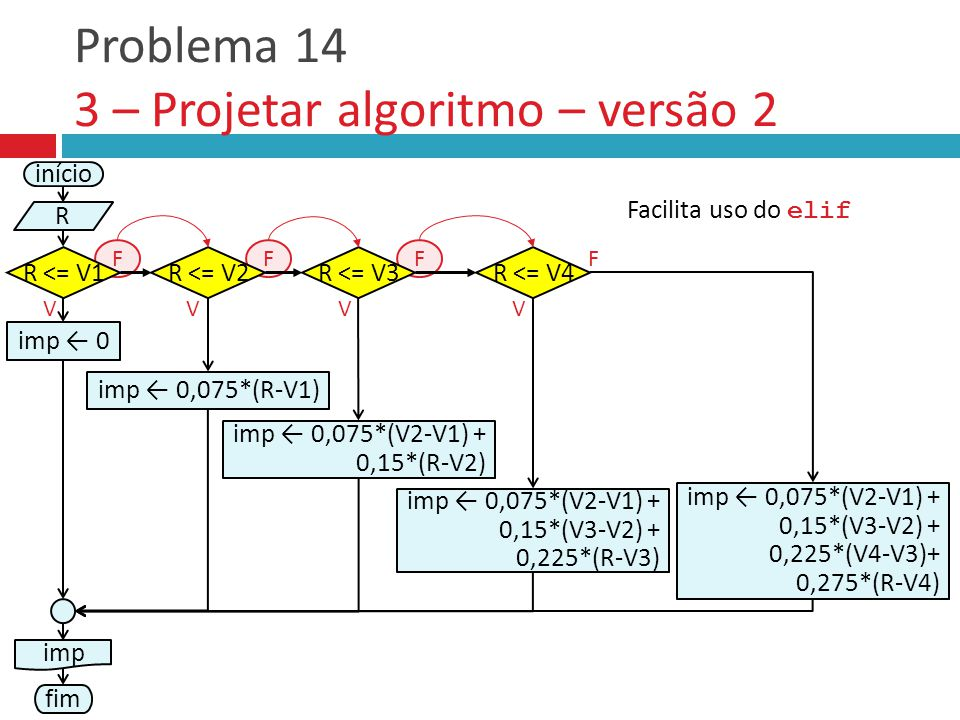 Problema 14 3 – Projetar algoritmo – versão 2