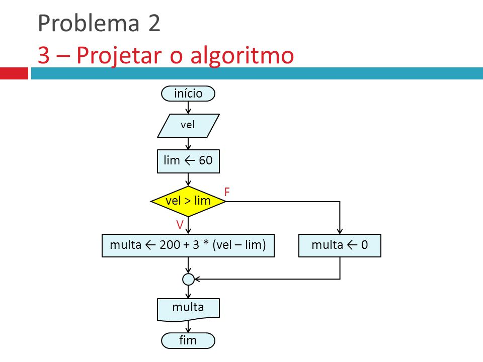 Problema 2 3 – Projetar o algoritmo
