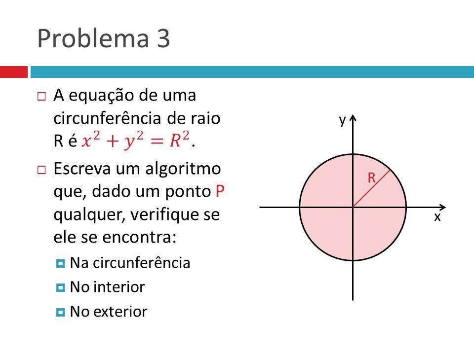 Problema 3 A equação de uma circunferência de raio R é 𝑥 2 + 𝑦 2 = 𝑅 2 .
