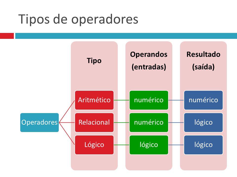 Tipos de operadores Operadores Aritmético numérico Relacional lógico
