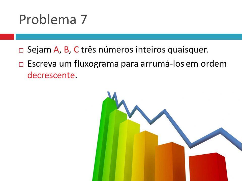 Problema 7 Sejam A, B, C três números inteiros quaisquer.
