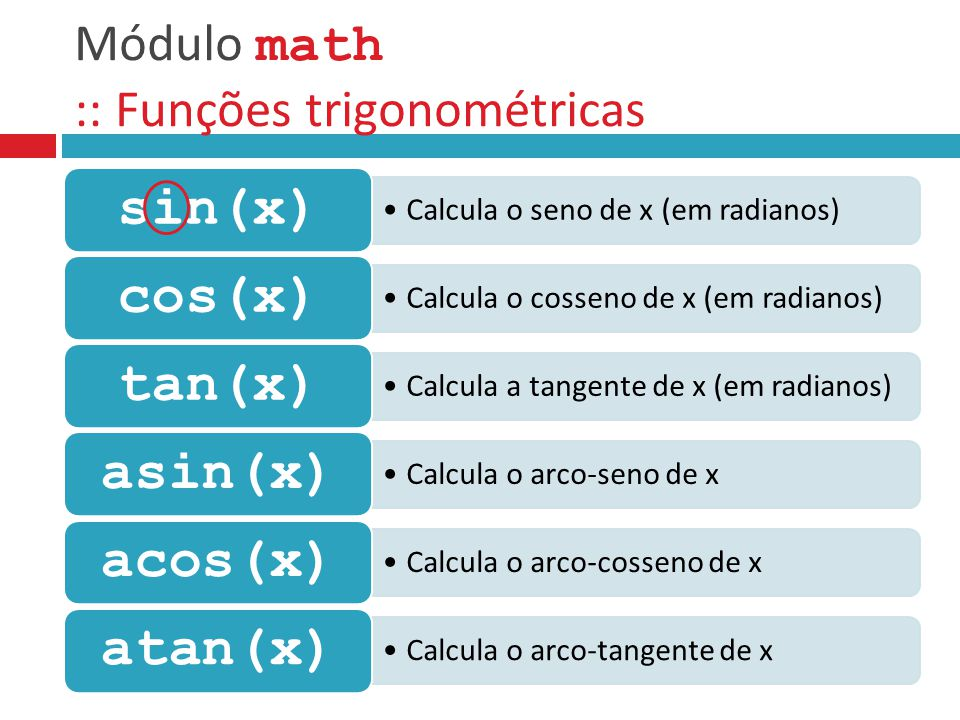 Módulo math :: Funções trigonométricas